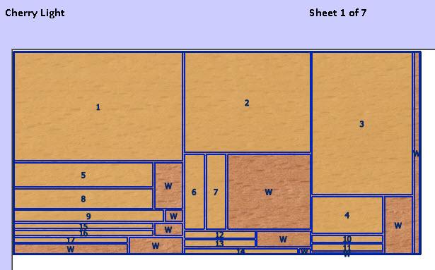 op layout