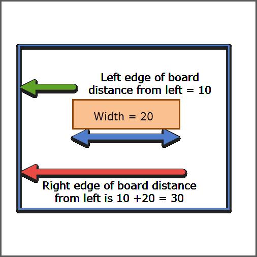 left right width