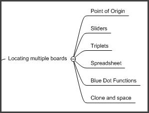 locate multiple boards