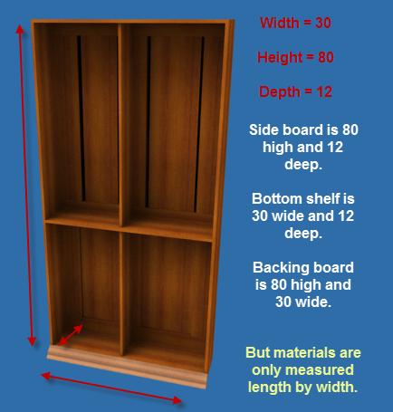 Concept of orientation in woodworking design software for Furniture design program
