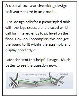 Woodworking design software communication keys for Woodshop layout software
