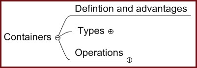 diagram container info