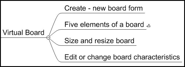 virtual boards