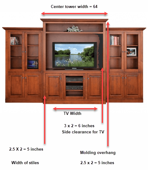 entertainment width